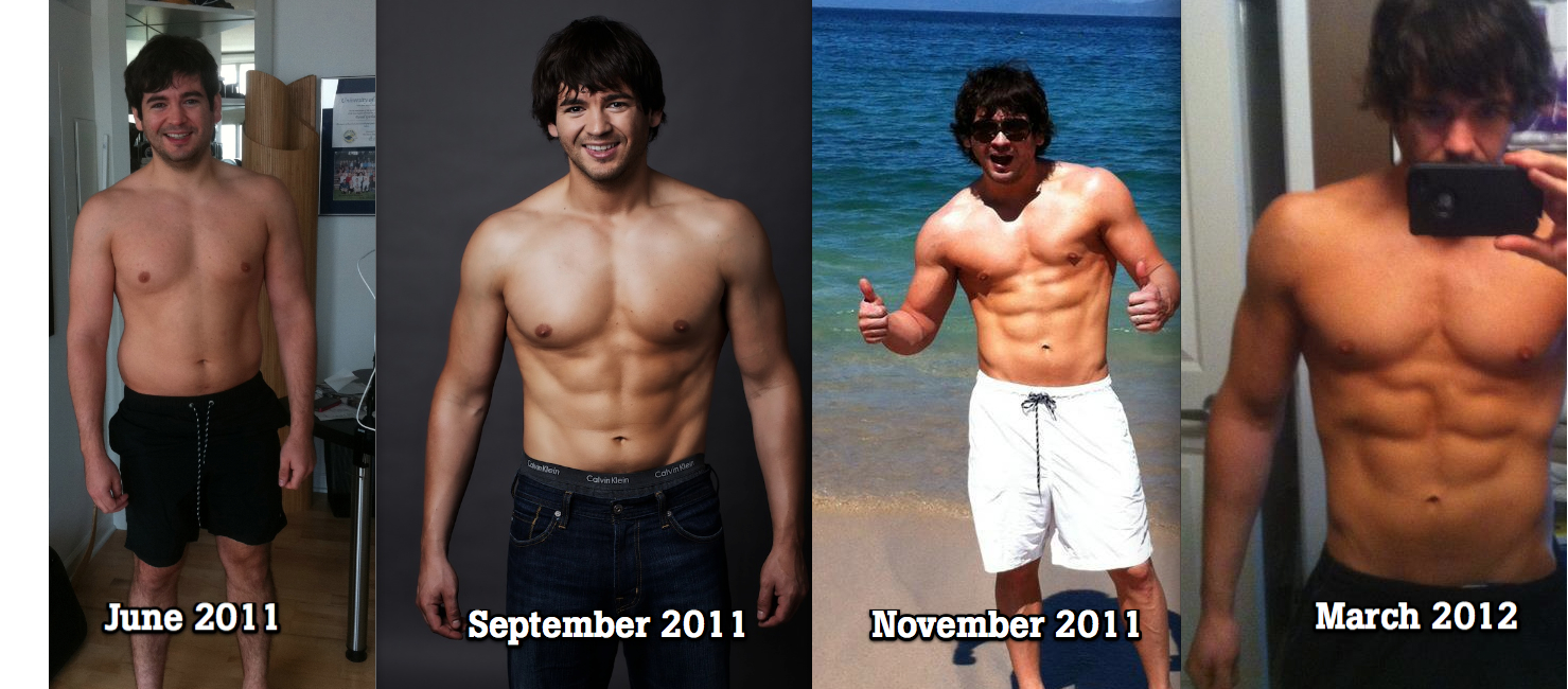 Fitness Motivation Men Before After The 12 Best Male Befor...