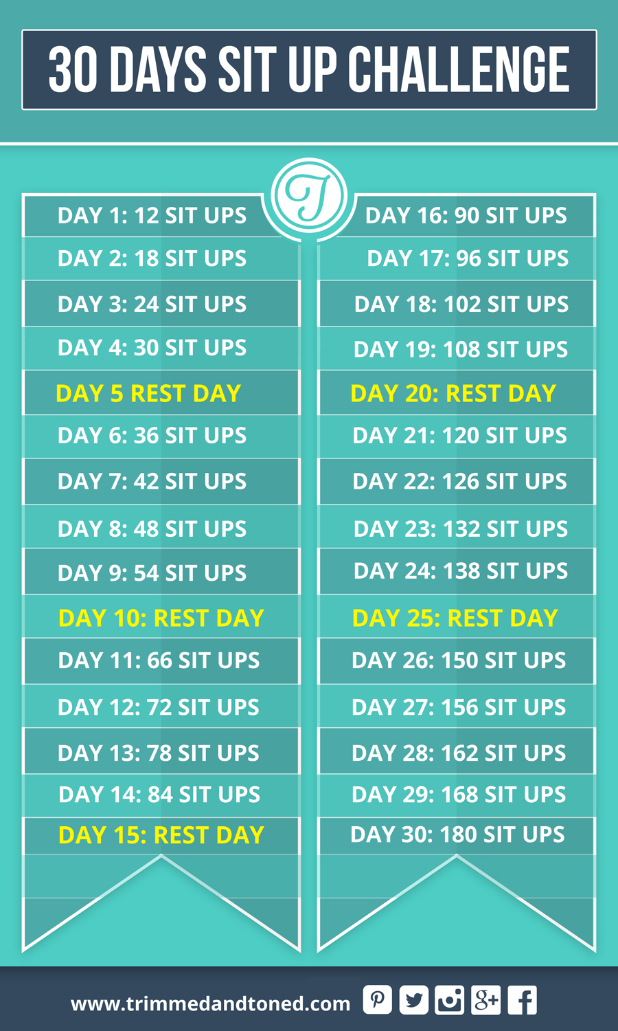 Weight Loss Workouts | The Ultimate 30 Day Sit Up Challenge!