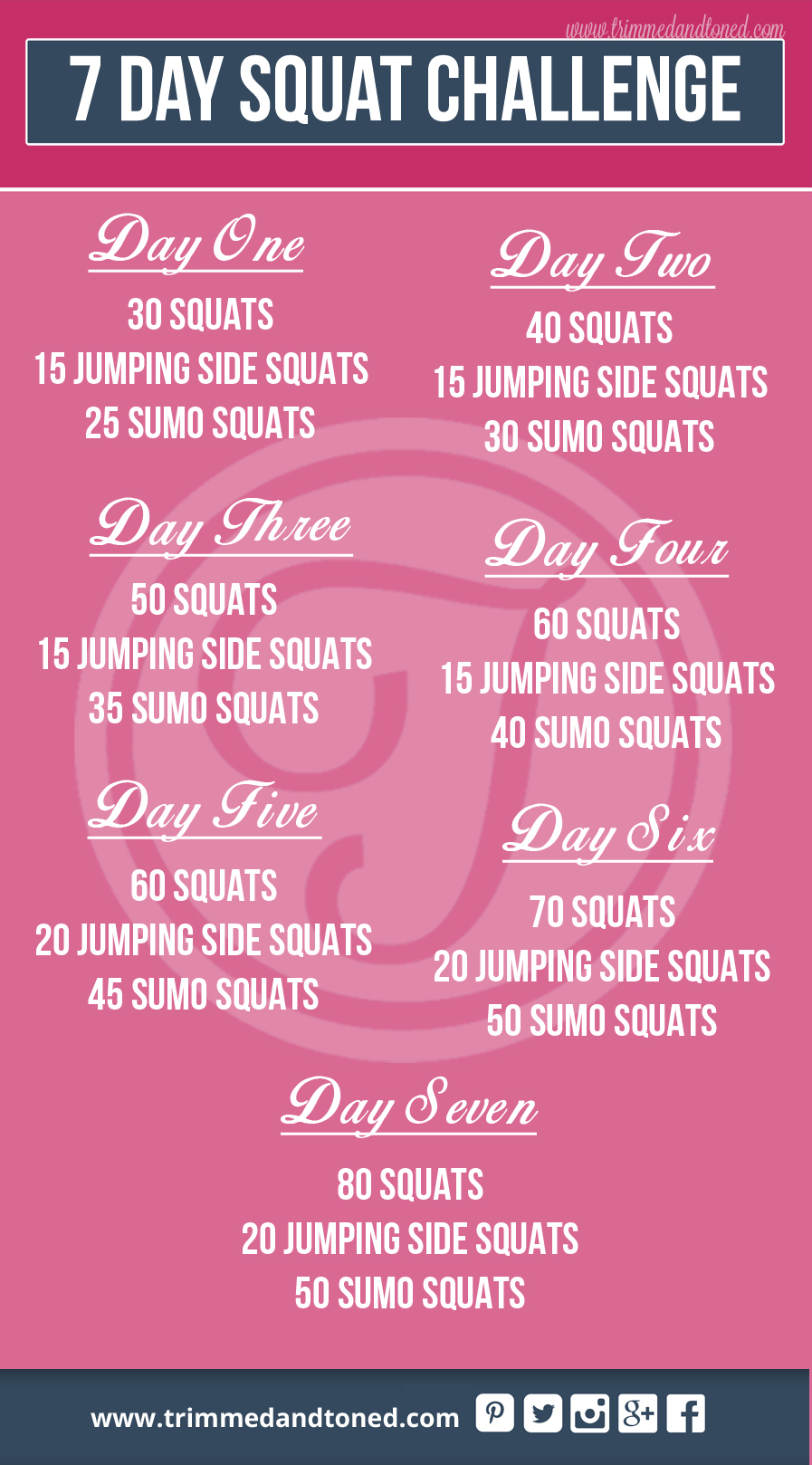 The Ultimate Beginner 7 Day Squat Challenge Weight Loss Workout