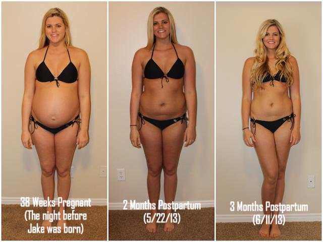 Weight loss in 3 days of water fast