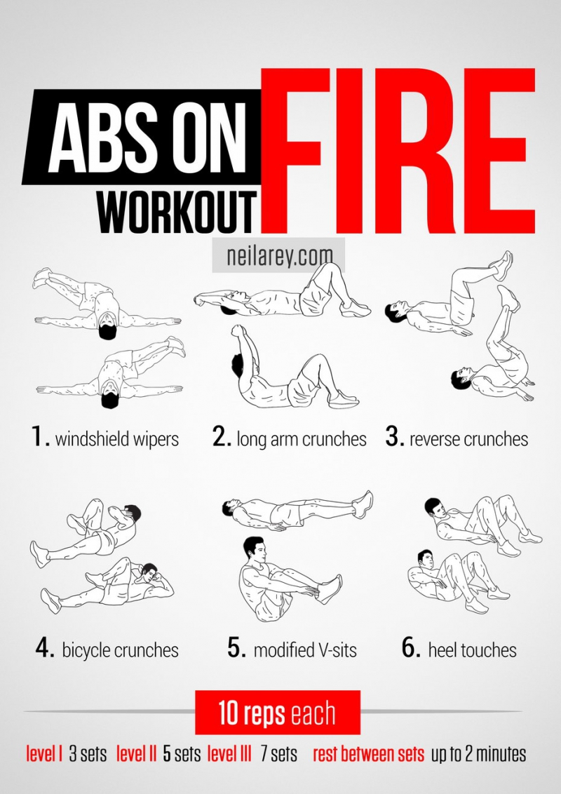 20 Stomach Fat Burning Ab Workouts From NeilaRey.com
