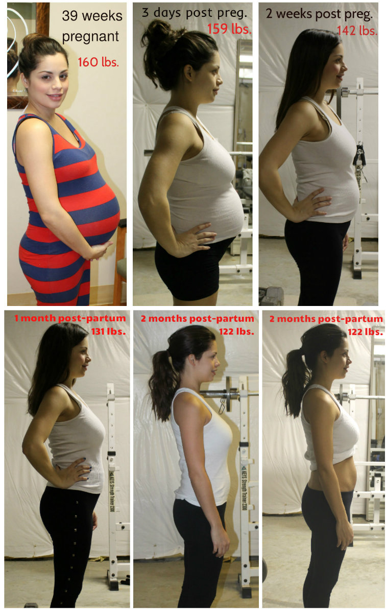 New Moms Weight Loss Transformations Losing Their Baby Weight!
