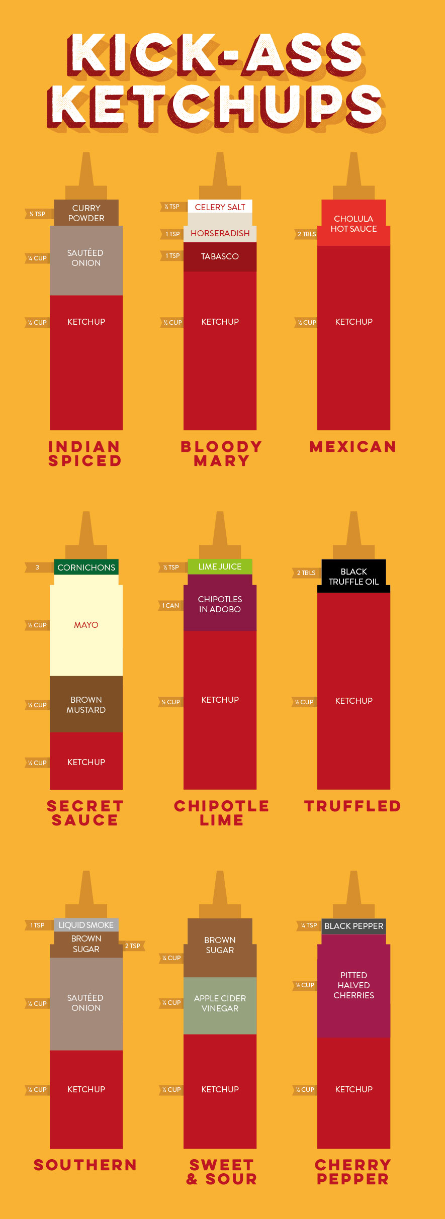 Homemade Ketchup Recipes (Infographic) To Spice Up Your Diet Meals ...