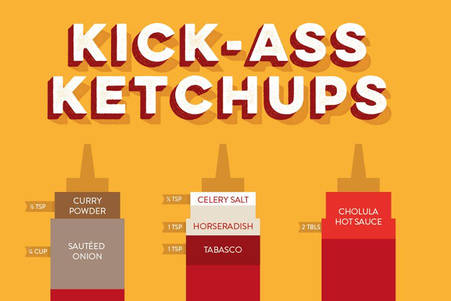 Mine, someone kick ass ketchup consider