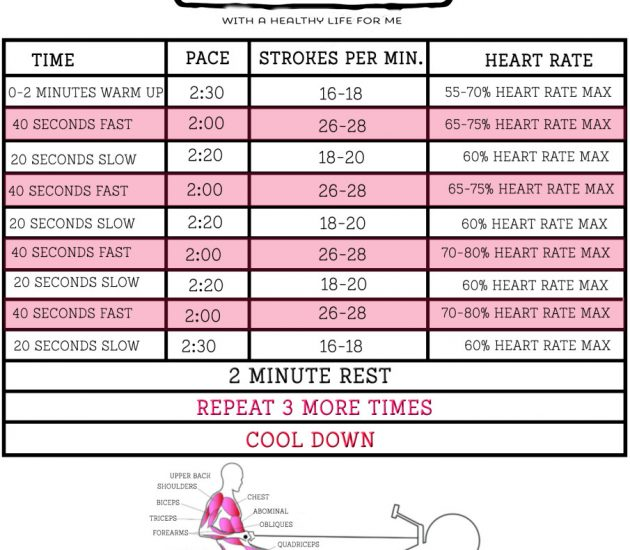calorie rowing machine