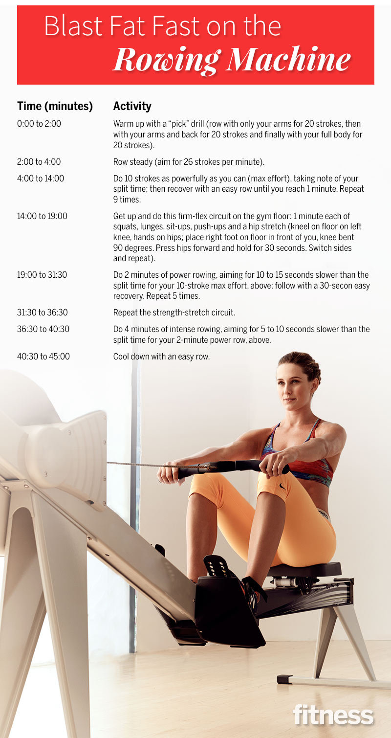 800_rowing-workout_chart_102318210