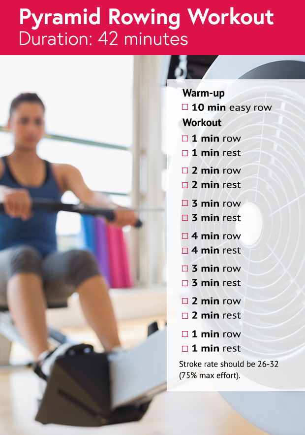 14 Incredible Rowing Machine Workouts To Lose Weight Drop Fat Trimmedandtoned