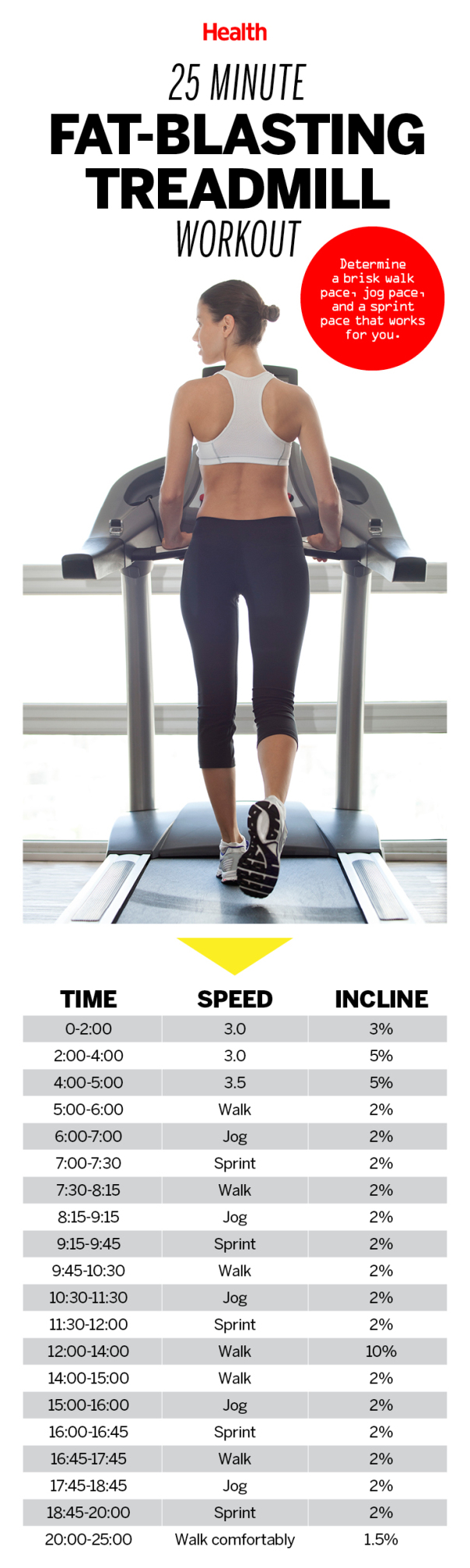 1118_25-minute-treadmill-workout