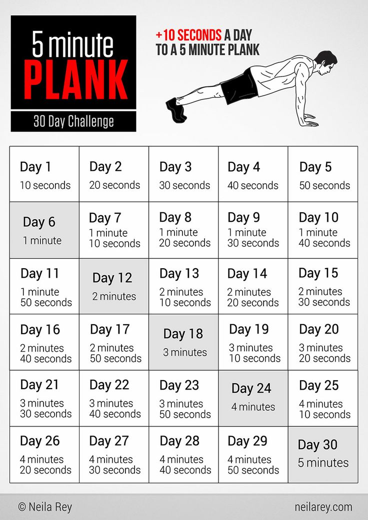 18 30 Day Ab Challenges That Will Help Build Your Six Pack Like