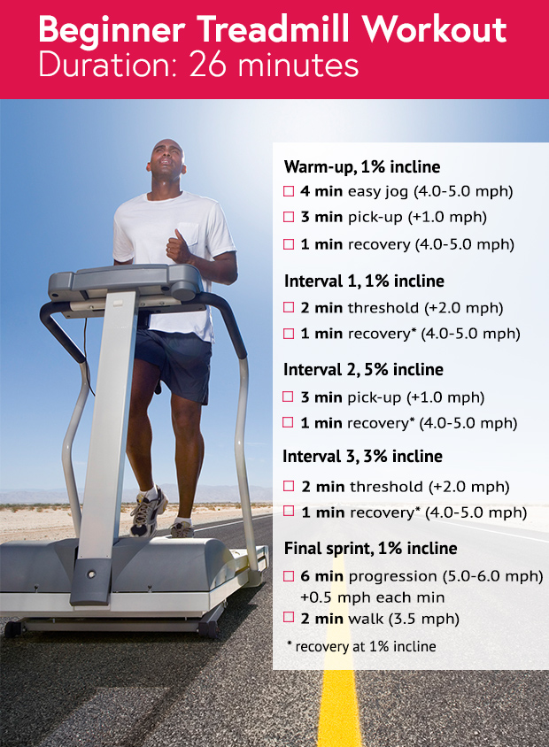 beginner-treadmill-graphic2