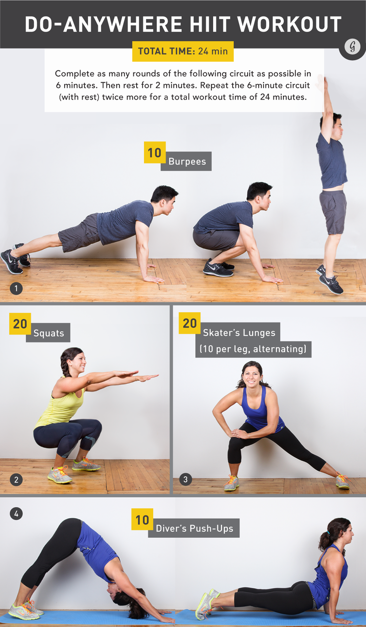 24 Full Body Weight Loss Workouts That Will Strip Belly Fat Do Anywhere Hiit Workout