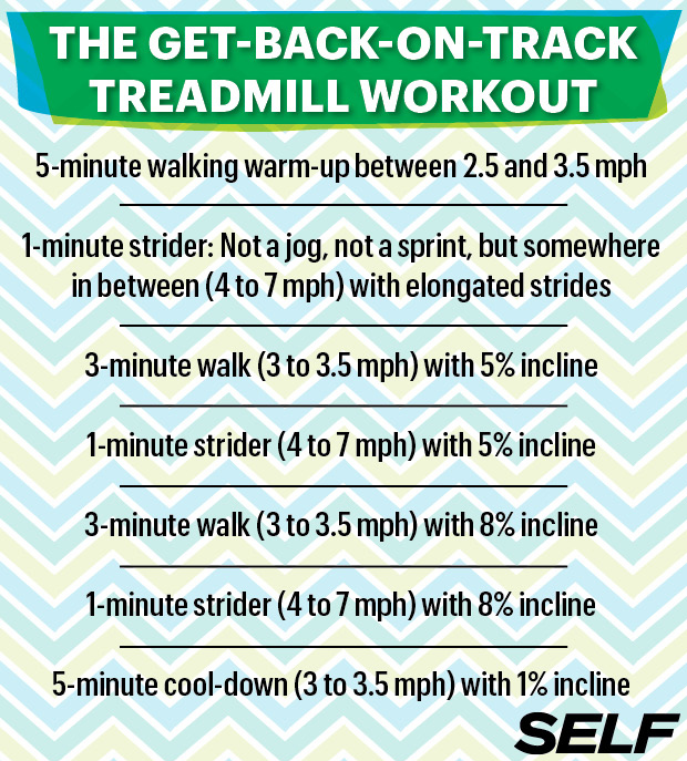 The Get Back On Track Treadmill Workout