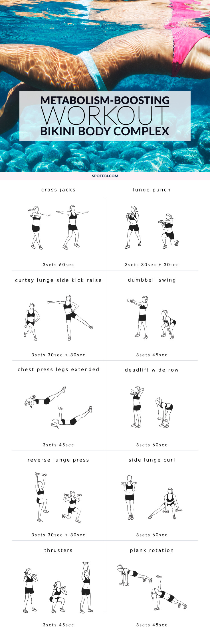 Full Body Workout For Women Metabolism Boosting Routine