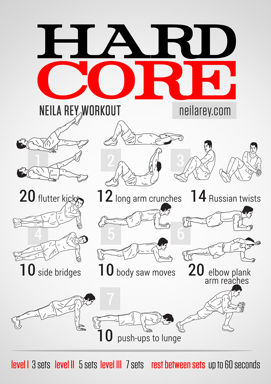 what is core strength pdf