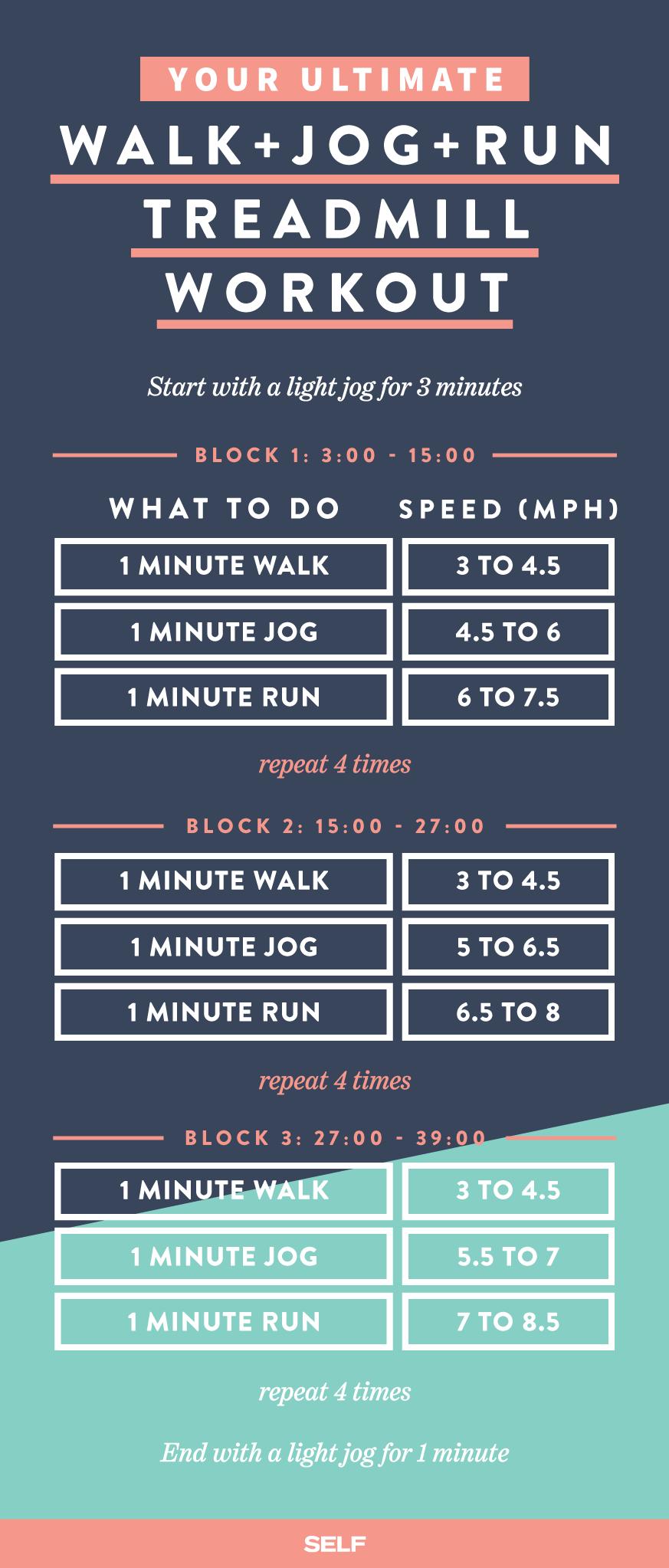 treadmillworkout_walk-jog-run_pinnable2