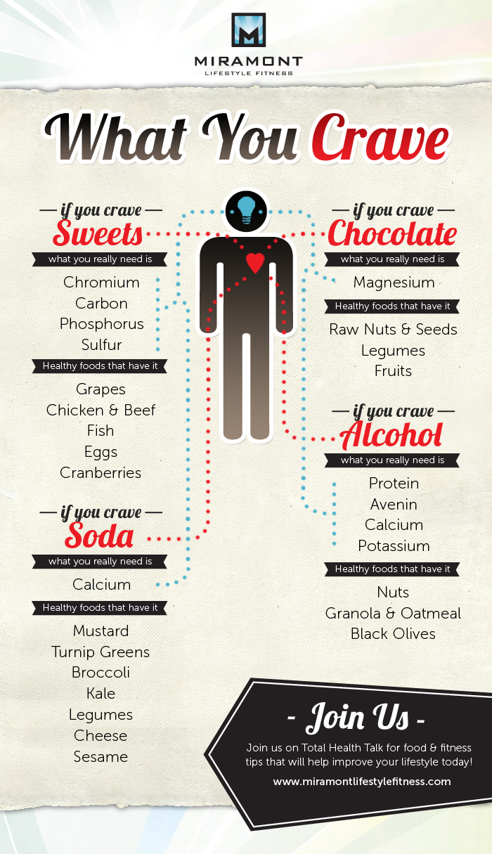 cravings-explained