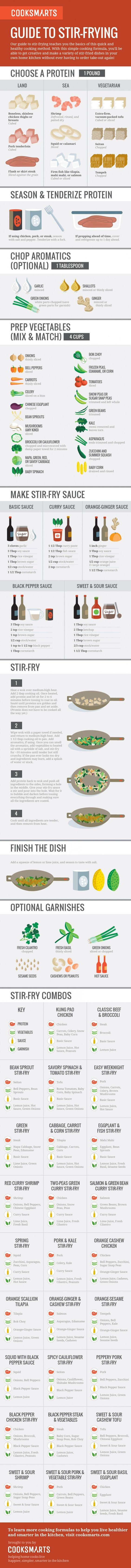guide-to-stirfrying