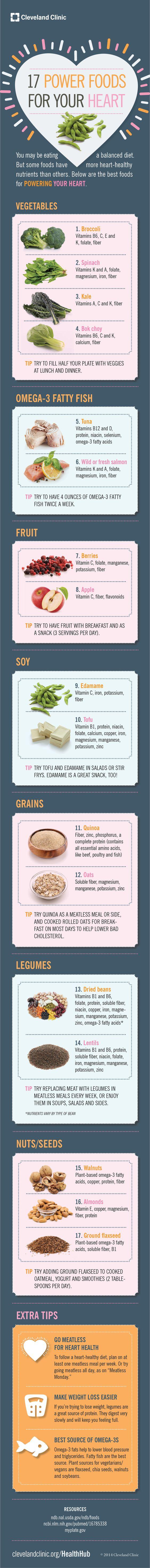 heart-smart-foods