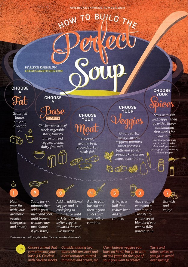 how-to-build-the-perfect-soup