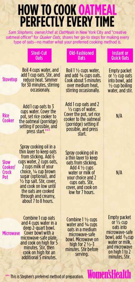 how-to-cook-oatmeal-perfectly-every-time