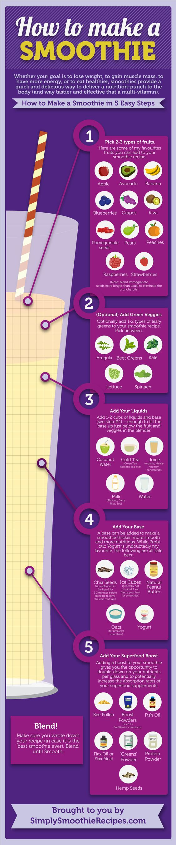 smoothie-guide