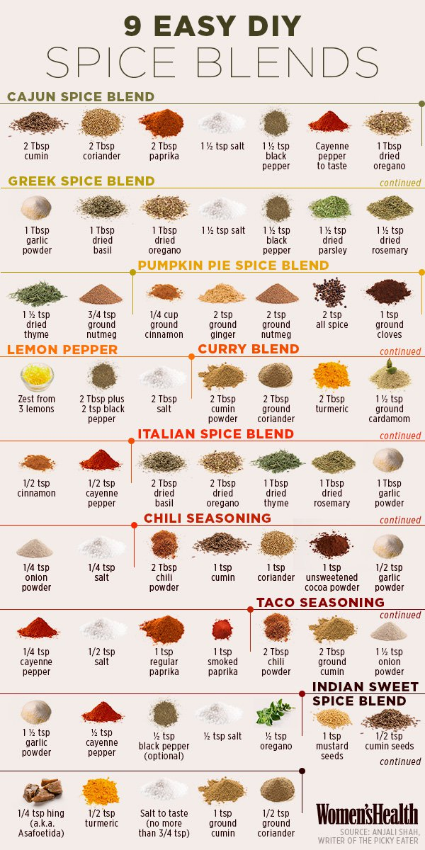 spice-blends