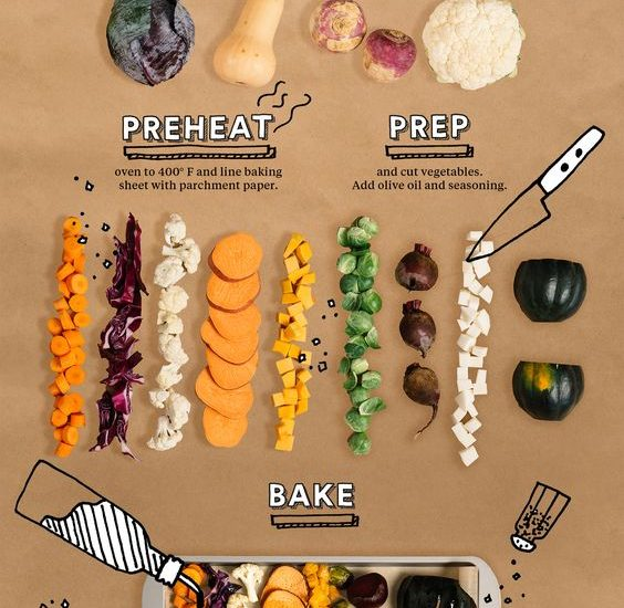 Slim Fast Diet >> the-best-way-to-roast-every-fall-vegetable – TrimmedandToned
