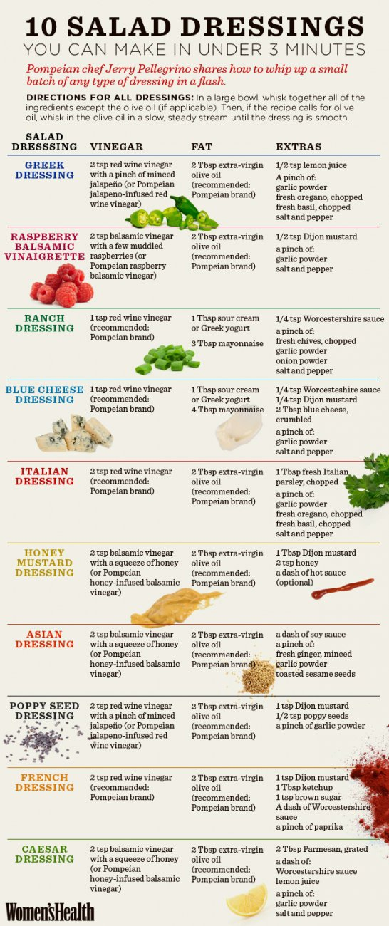 salad-dressing-infographic