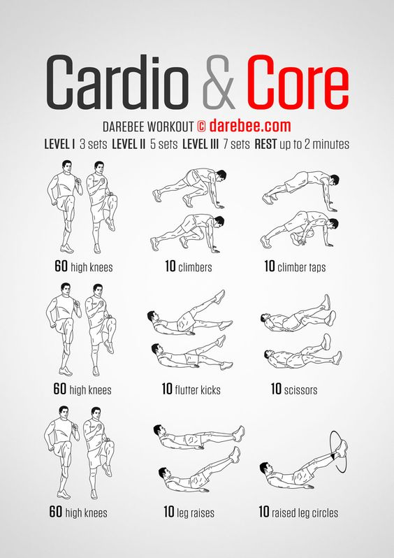 14 Flat Belly Fat Burning Workouts That Will Help You Lose ...