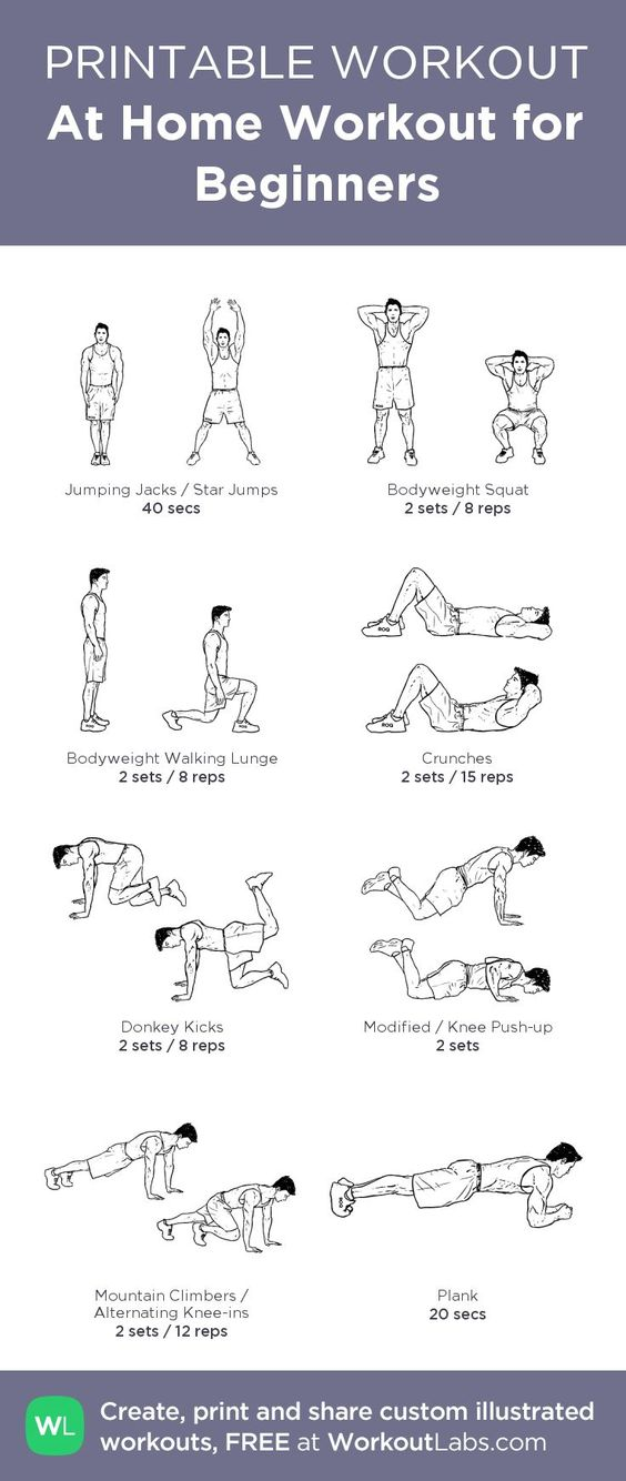 31 Intense Fat Loss Workouts You Can Do At Home With No ...