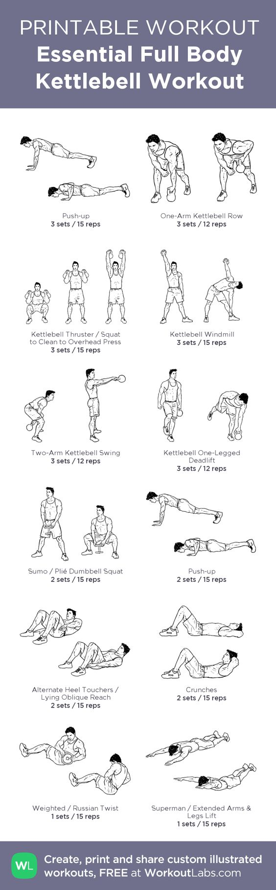 Essential Full Body Kettle Bell Workout