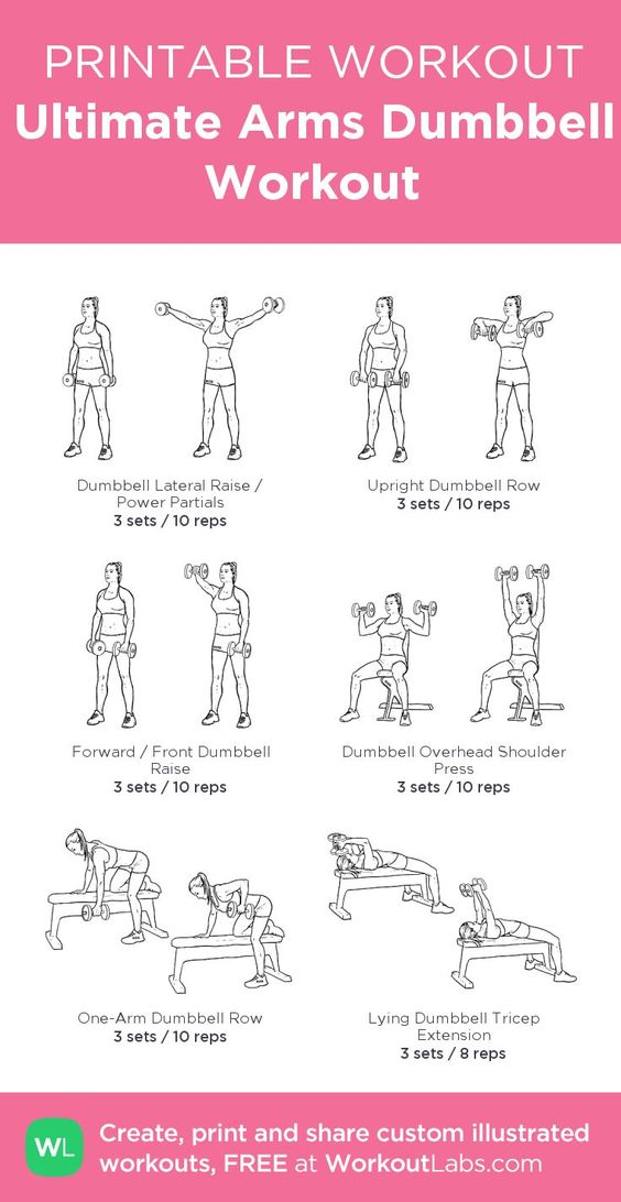 23 Fat Burning Bikini Arm Workouts That Will Shape Your Arms Perfectly Trimmedandtoned