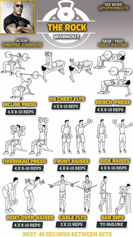 The Rock Chest routine Workout