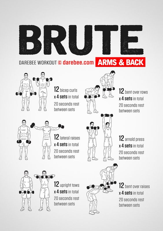 Fat burning back workouts that will sculpt and define
