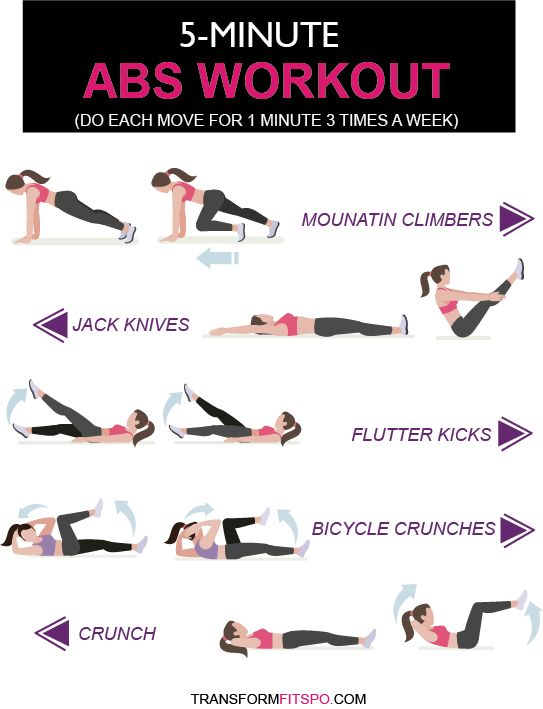 21 Beginner Ab Workouts That You Can Do At Home With No ...