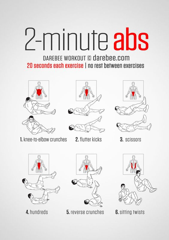 21 Beginner Ab Workouts That You Can Do At Home With No Equipment Trimmedandtoned
