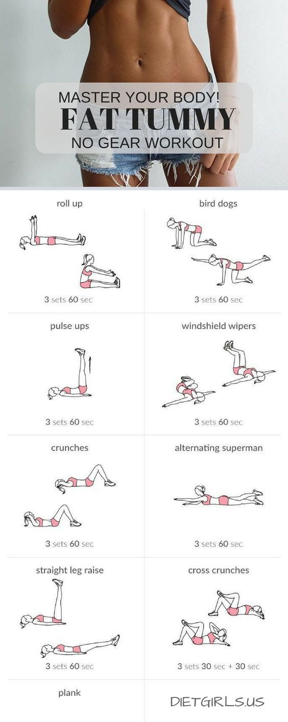19 Most Intense Fat Burning Ab Workouts That You Will Ever