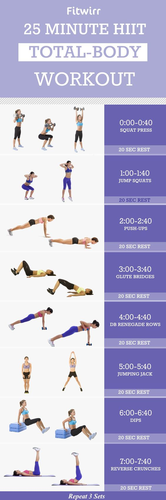 Full Body Workout For Toning And Weight Loss