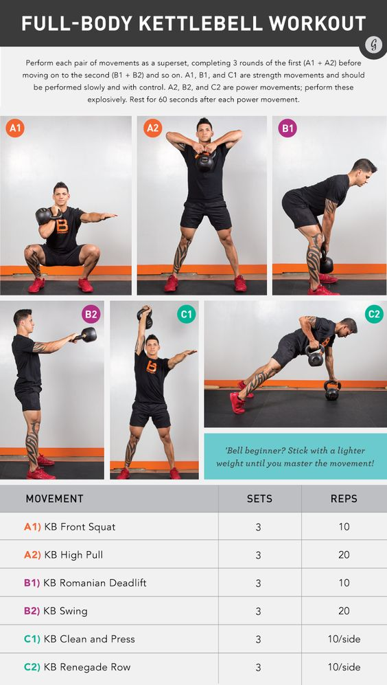 Arm Workouts » Health And Fitness Training